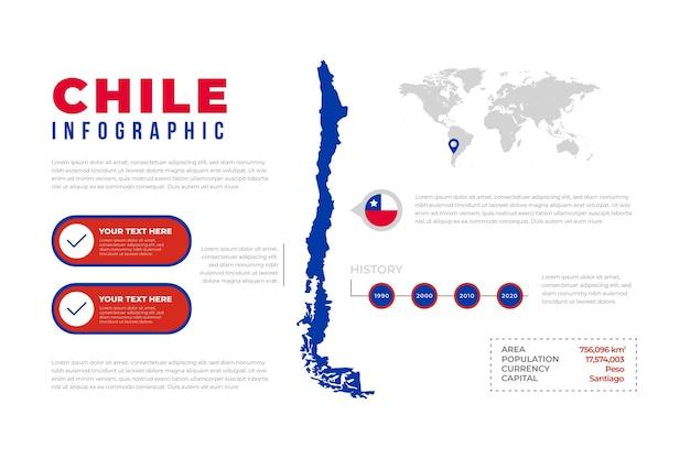 평면 디자인에 칠레지도 infographic