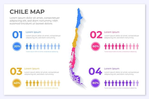 Чили карта инфографики в плоском дизайне