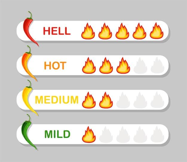 Шаблон дизайна индикатора шкалы силы перца чили