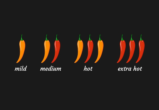 Chili peppers, pungency scale. vector cartoon illustration of the amount of capsaicin in the dish. black background, white text.