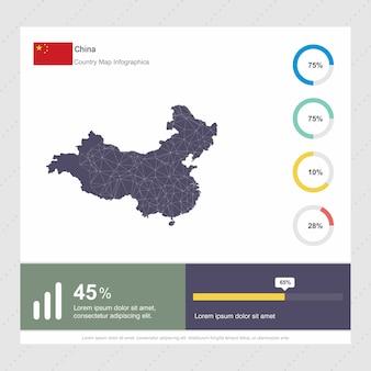 Шаблон для карты и флага китая