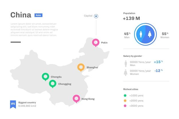 フラットなデザインで中国地図インフォグラフィック