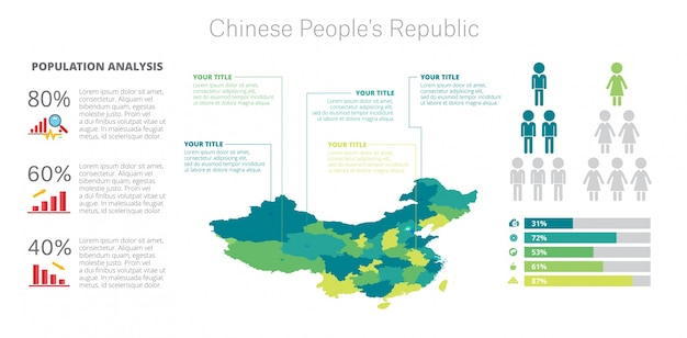 China map with population diagram