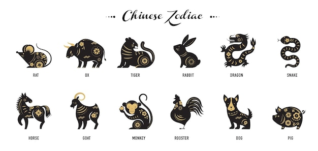 Chinese new year, zodiac signs, papercut icons and symbols.