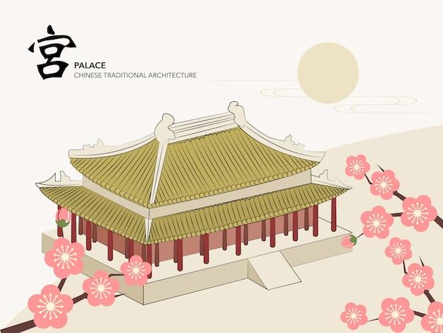 中国の伝統的な建築物の建物の宮殿