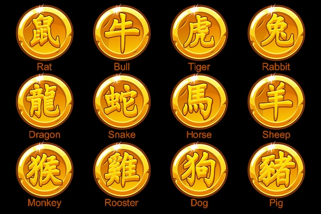 Chinese zodiac signs hieroglyphs on gold coins