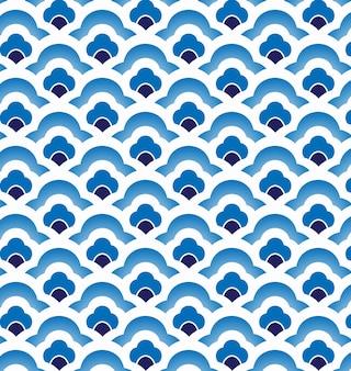Chiness pattern