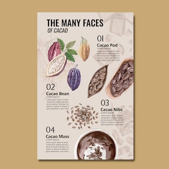 Chocolate ingredients watercolor with cocoa branch trees, infographic, illustration