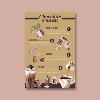 Chocolate making watercolor with cocoa branch trees, infographic, illustration