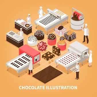 Chocolate manufacture  with people controlling production process and set of handmade ed sweet goods