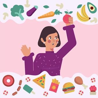 Выбор между здоровой или нездоровой пищей