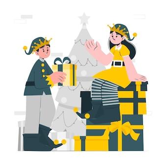クリスマスエルフの概念図