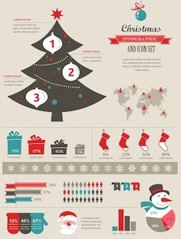 チャートとデータ要素で設定されたクリスマスのインフォグラフィック