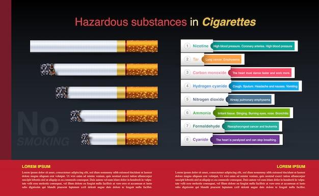 Cigarette hazardous substances