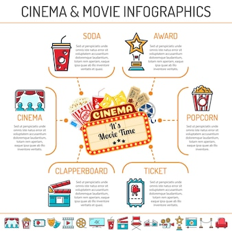 Cinema and movie infographics with colored line and flat icons set popcorn, award, clapperboard, tickets and 3d glasses. isolated vector illustration