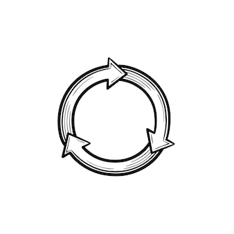 Circle arrows symbolizing reuse hand drawn outline doodle icon. environment cycle, green technology, ecosystem concept. refresh symbol vector sketch illustration for print, web, mobile and infographic