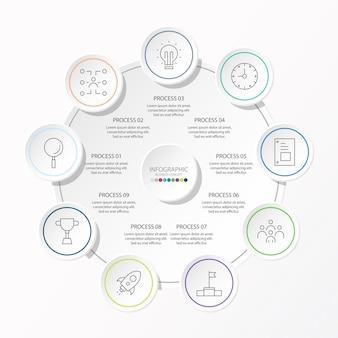 細い線のアイコンと、インフォグラフィック、フローチャート、プレゼンテーション、webサイト、バナー、印刷物の9つのオプションまたはステップを備えた円のインフォグラフィックデザイン。インフォグラフィックビジネスコンセプト。
