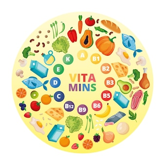 Circle of vitamins with healthy food .vector illustration