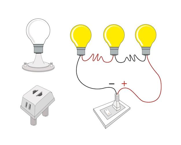 The circuit or working principl of light bulbs