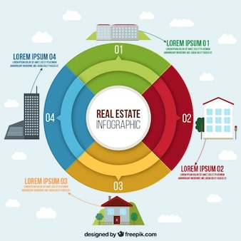 Circular colored infography about real estate