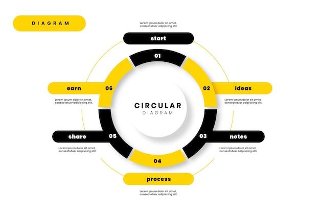 원형 다이어그램 infographic 평면 디자인