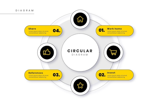 円形図インフォグラフィックフラットデザイン
