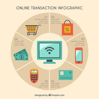 Circular economy infographics
