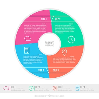 Circular infographic in minimalist style