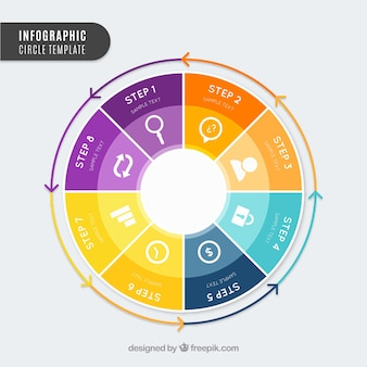 Circular infographic template in flat design
