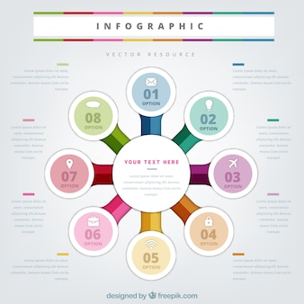 Circular infographic with eight steps and colored circles