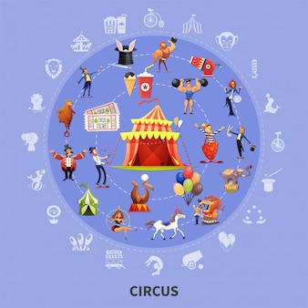 Circus cartoon round composition