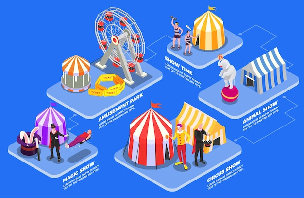 Circus isometric flowchart with animal show and amusement park