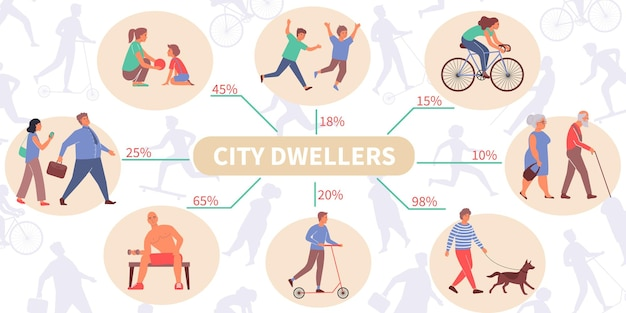 City infographic with flat human characters of dwellers with kids and senior persons with editable text