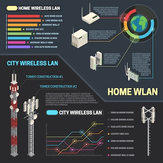 City wireless communication infographics set