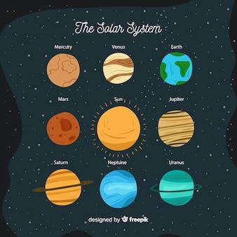 클래식 손으로 그린 태양계 구성