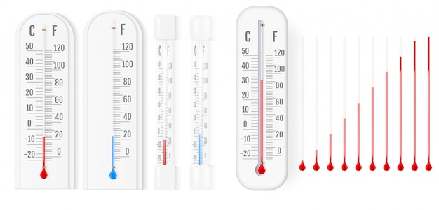 Classic outdoor and indoor thermometer