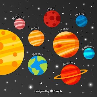 편평한 deisgn를 가진 고전적인 태양계 계획