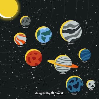 Schema classico del sistema solare con design piatto
