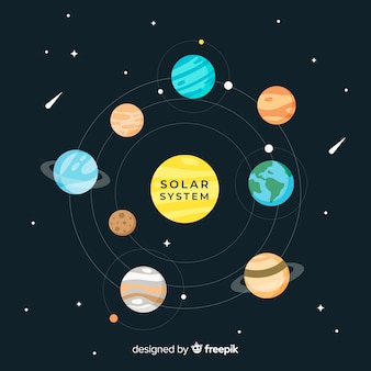 Классическая схема солнечной системы с плоским дизайном