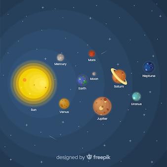 Classic solar system scheme with flat design