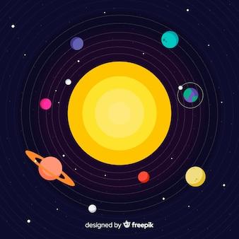 평평한 디자인의 클래식 태양계 구성표