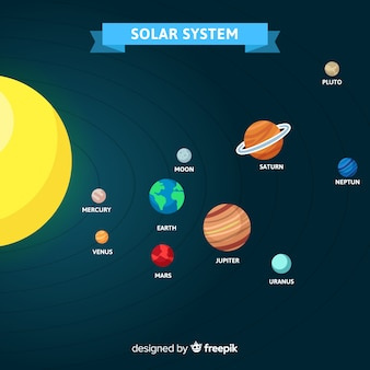 Classic solar system scheme with flat design