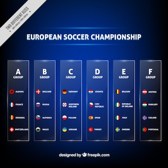 Classification of euro 2016 template