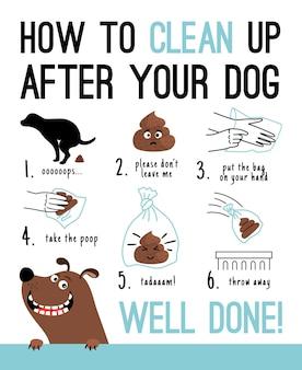 あなたの犬の後に片付けなさい。犬のうんち手掃除イラスト、ペットの後にうんちを拾う、犬のバッグで公園の芝生からゴミを拾う人