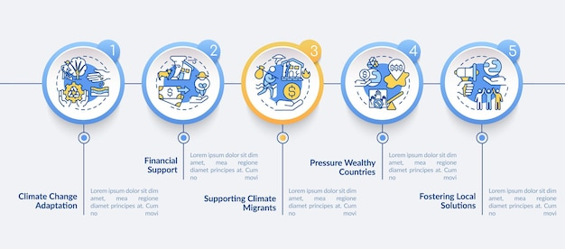 Climate change adaptation  infographic template. environmental justice presentation design elements. data visualization with 5 steps. process timeline chart. workflow layout with linear icons