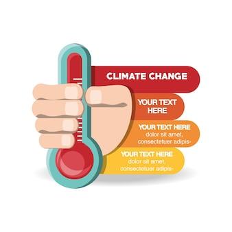 気候変動の設計