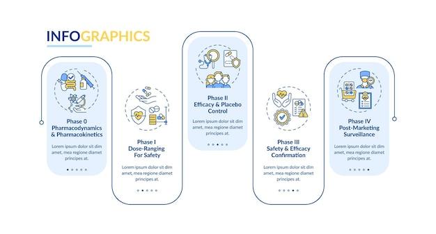 臨床研究フェーズベクトルインフォグラフィックテンプレート。薬力学、安全性プレゼンテーションの設計要素。 5つのステップによるデータの視覚化。タイムラインチャートを処理します。線形アイコンのワークフローレイアウト