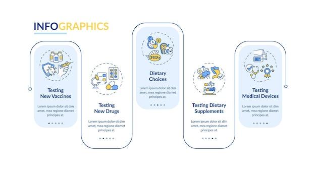 臨床研究の種類は、インフォグラフィックテンプレートをベクトルします。薬物、サプリメント、プレゼンテーションのデザイン要素をテストします。 5つのステップによるデータの視覚化。タイムラインチャートを処理します。線形アイコンのワークフローレイアウト