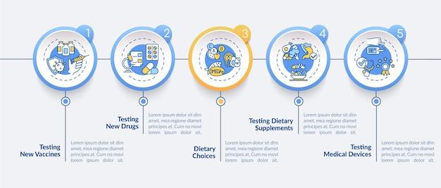 Клинические исследования типов векторных инфографических шаблонов. тестирование вакцин, элементы дизайна презентации выбора диеты. визуализация данных за 5 шагов. график процесса. макет рабочего процесса с линейными значками