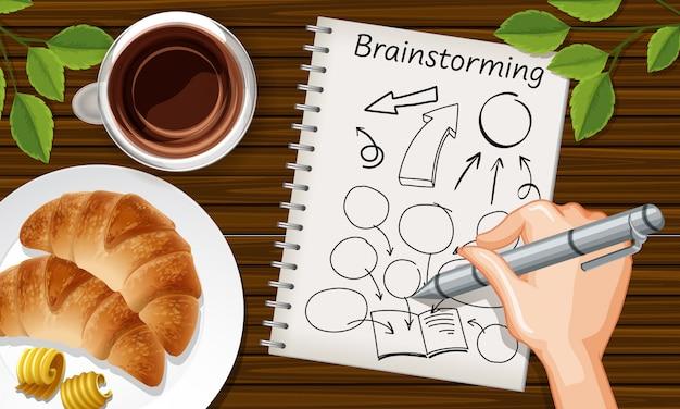 机の背景にクロワッサンとコーヒーとノートにブレーンストーミングを書く手を閉じる